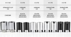 Eisenmann Duplex-Endschalldämpfer 4x Ø 90 mm LeMans black